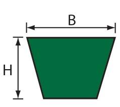 VPZ 17x11,5 (B) Volta PU Keilriemen grün